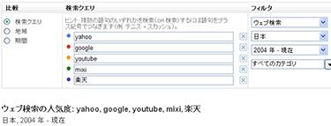 Google_is_02