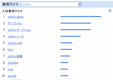 Google_is_07