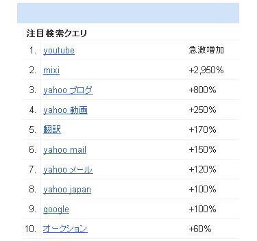 Google_is_08
